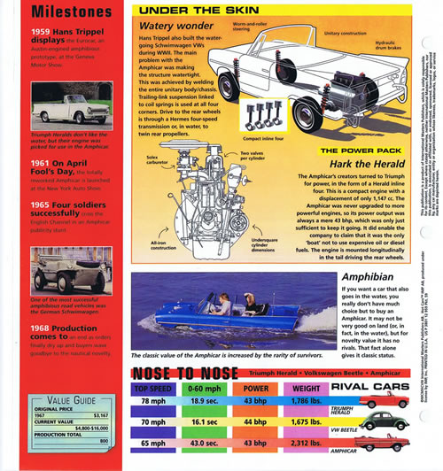 Amphicar Brochure page 3 of 3