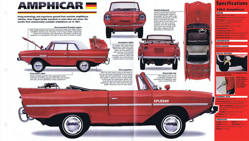 Amphicar Brochure page 2 of 3